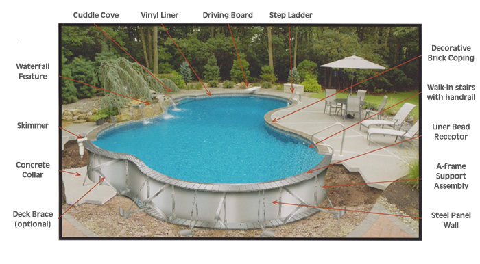 Classic Pools KC Pool Diagram